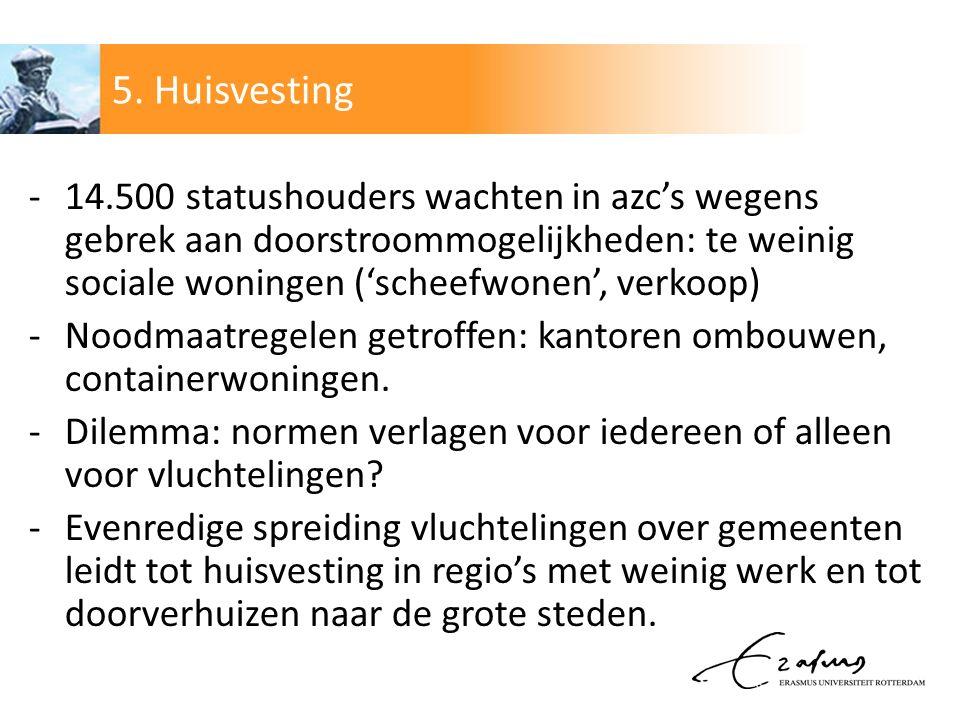 -14.500 statushouders wachten in azc's wegens gebrek aan doorstroommogelijkheden: te weinig sociale woningen ('scheefwonen', verkoop) -Noodmaatregelen getroffen: kantoren ombouwen, containerwoningen.