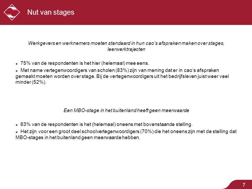 Utrechtseweg 101, 3702 AB Zeist www.adv-mr.com Stages in de praktijk