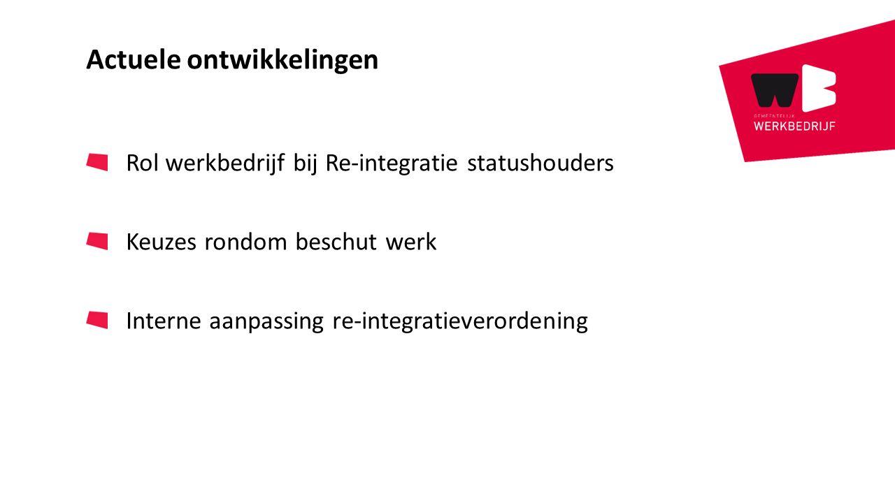 Actuele ontwikkelingen Rol werkbedrijf bij Re-integratie statushouders Keuzes rondom beschut werk Interne aanpassing re-integratieverordening