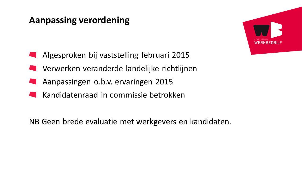 Aanpassing verordening Afgesproken bij vaststelling februari 2015 Verwerken veranderde landelijke richtlijnen Aanpassingen o.b.v. ervaringen 2015 Kand
