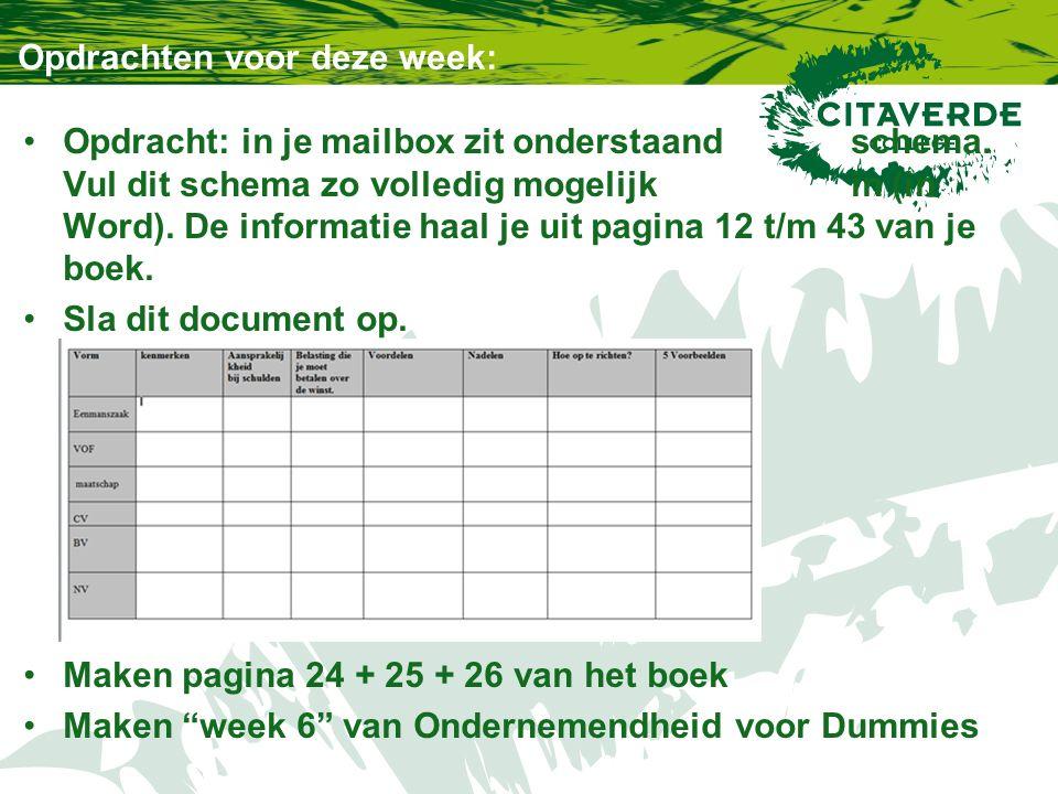 Opdrachten voor deze week: Opdracht: in je mailbox zit onderstaand schema.
