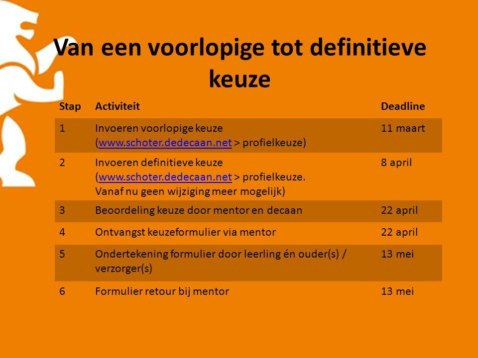 Van een voorlopige tot definitieve keuze StapActiviteitDeadline 1Invoeren voorlopige keuze (www.schoter.dedecaan.net > profielkeuze)www.schoter.dedecaan.net 11 maart 2Invoeren definitieve keuze (www.schoter.dedecaan.net > profielkeuze.www.schoter.dedecaan.net Vanaf nu geen wijziging meer mogelijk) 8 april 3Beoordeling keuze door mentor en decaan22 april 4Ontvangst keuzeformulier via mentor22 april 5Ondertekening formulier door leerling én ouder(s) / verzorger(s) 13 mei 6Formulier retour bij mentor13 mei