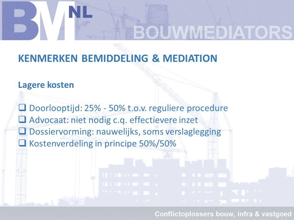 KENMERKEN BEMIDDELING & MEDIATION Hogere snelheid  Vereniging Bouwmediators: 90% opgelost binnen 2 tot 6 maanden  Jaarverslag 2012 RvA uitspraak: 47% van de geschillen binnen 1 jaar 87% binnen 2 jaar 13% duurt langer dan 2 jaar