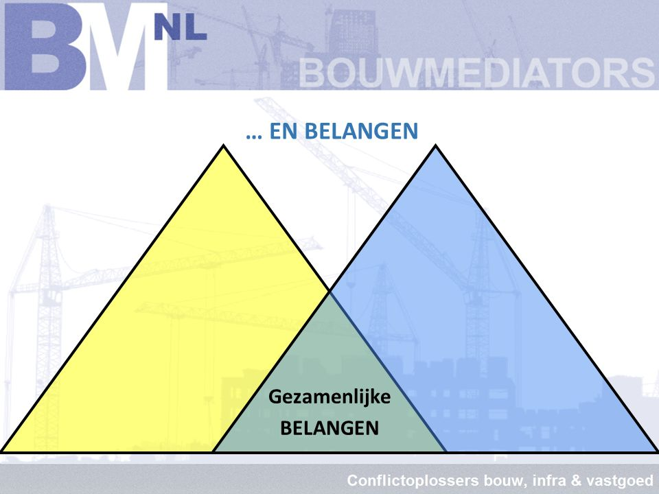 JE HEBT STANDPUNTEN… Partij A Standpunt !. Partij B Standpunt !.