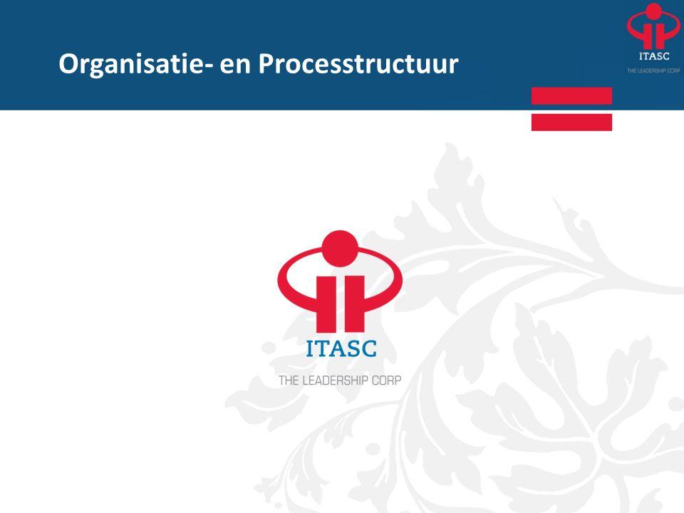 Organisatie- en Processtructuur