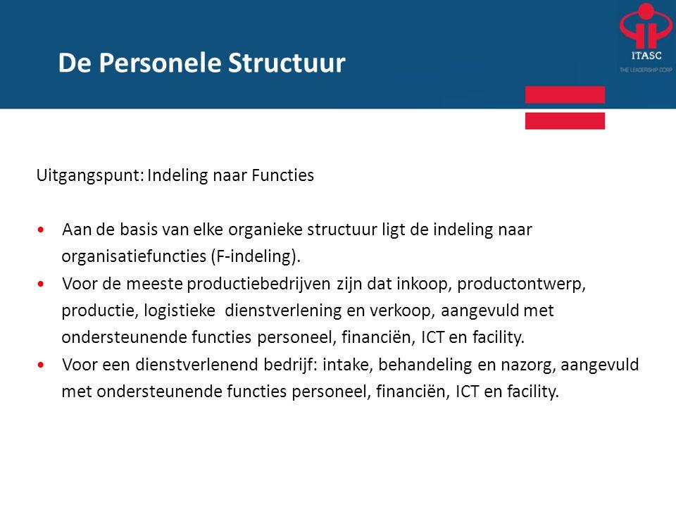 Uitgangspunt: Indeling naar Functies Aan de basis van elke organieke structuur ligt de indeling naar organisatiefuncties (F-indeling). Voor de meeste
