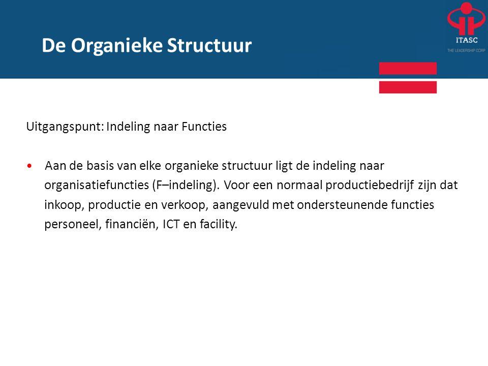 Uitgangspunt: Indeling naar Functies Aan de basis van elke organieke structuur ligt de indeling naar organisatiefuncties (F–indeling). Voor een normaa