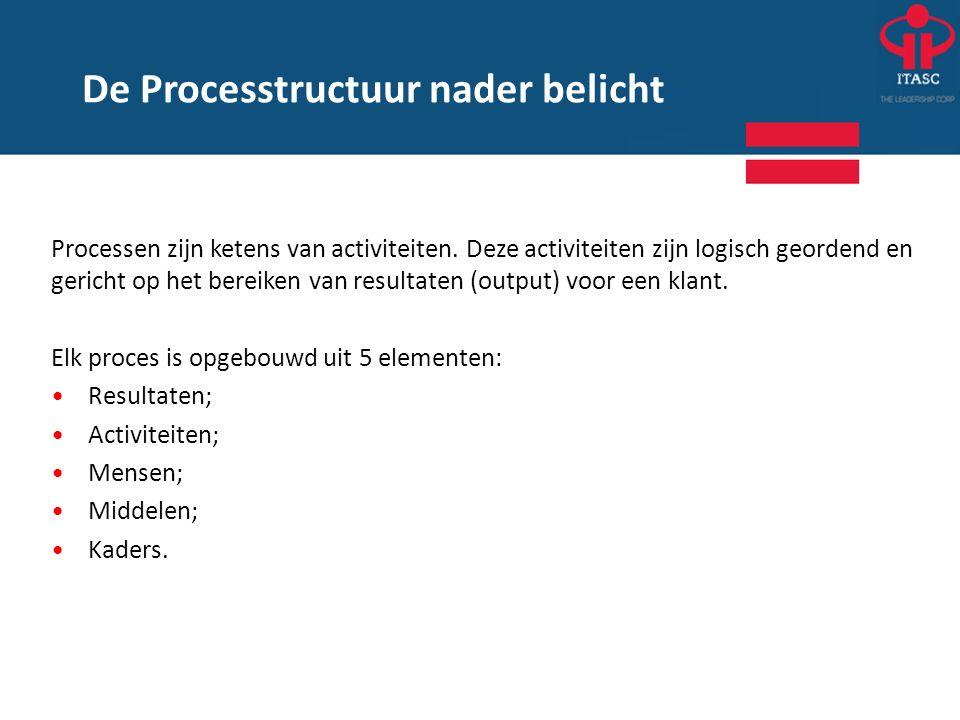 Processen zijn ketens van activiteiten. Deze activiteiten zijn logisch geordend en gericht op het bereiken van resultaten (output) voor een klant. Elk