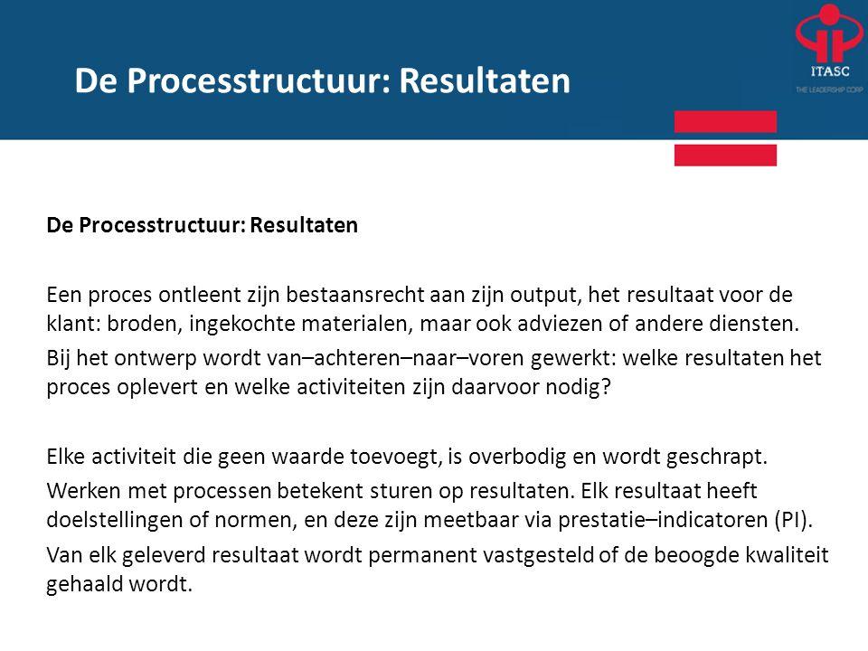 De Processtructuur: Resultaten Een proces ontleent zijn bestaansrecht aan zijn output, het resultaat voor de klant: broden, ingekochte materialen, maa