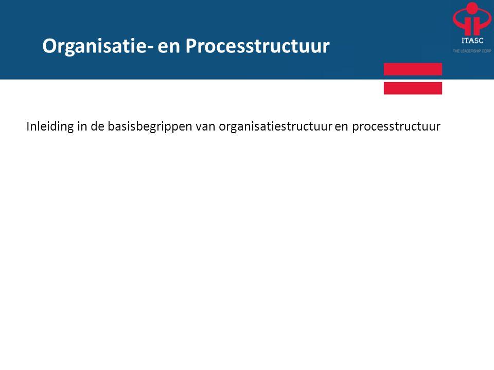 Inleiding in de basisbegrippen van organisatiestructuur en processtructuur Organisatie- en Processtructuur