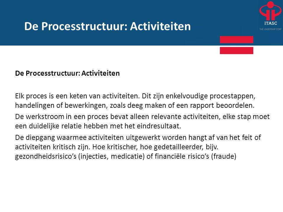 De Processtructuur: Activiteiten Elk proces is een keten van activiteiten. Dit zijn enkelvoudige procestappen, handelingen of bewerkingen, zoals deeg