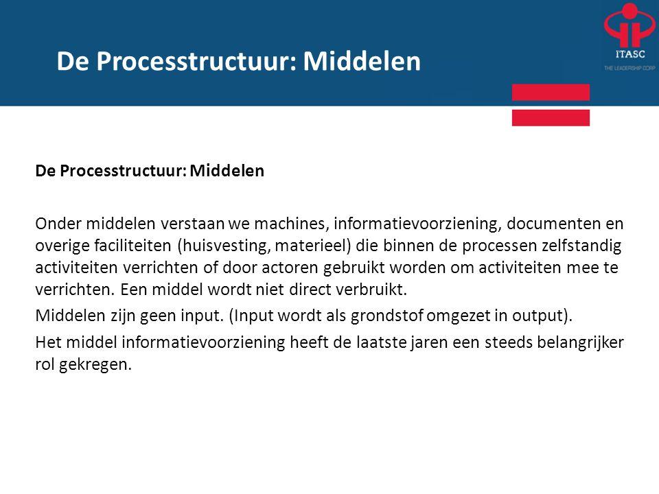 De Processtructuur: Middelen Onder middelen verstaan we machines, informatievoorziening, documenten en overige faciliteiten (huisvesting, materieel) d