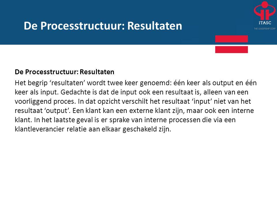 De Processtructuur: Resultaten Het begrip 'resultaten' wordt twee keer genoemd: één keer als output en één keer als input. Gedachte is dat de input oo