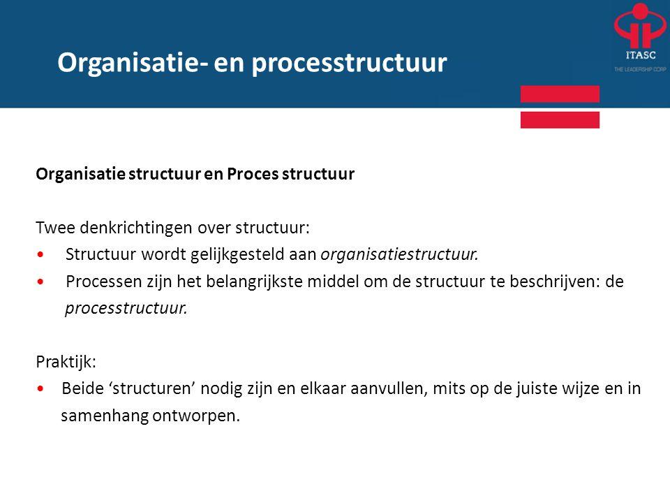 Organisatie structuur en Proces structuur Twee denkrichtingen over structuur: Structuur wordt gelijkgesteld aan organisatiestructuur. Processen zijn h