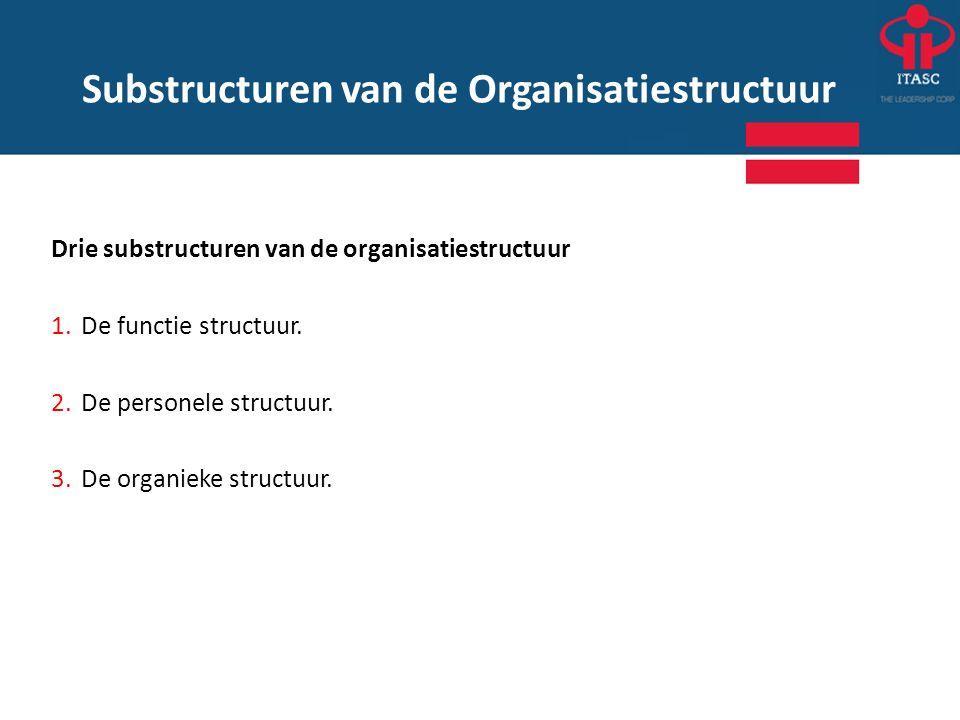 Drie substructuren van de organisatiestructuur 1. De functie structuur. 2. De personele structuur. 3. De organieke structuur. Substructuren van de Org