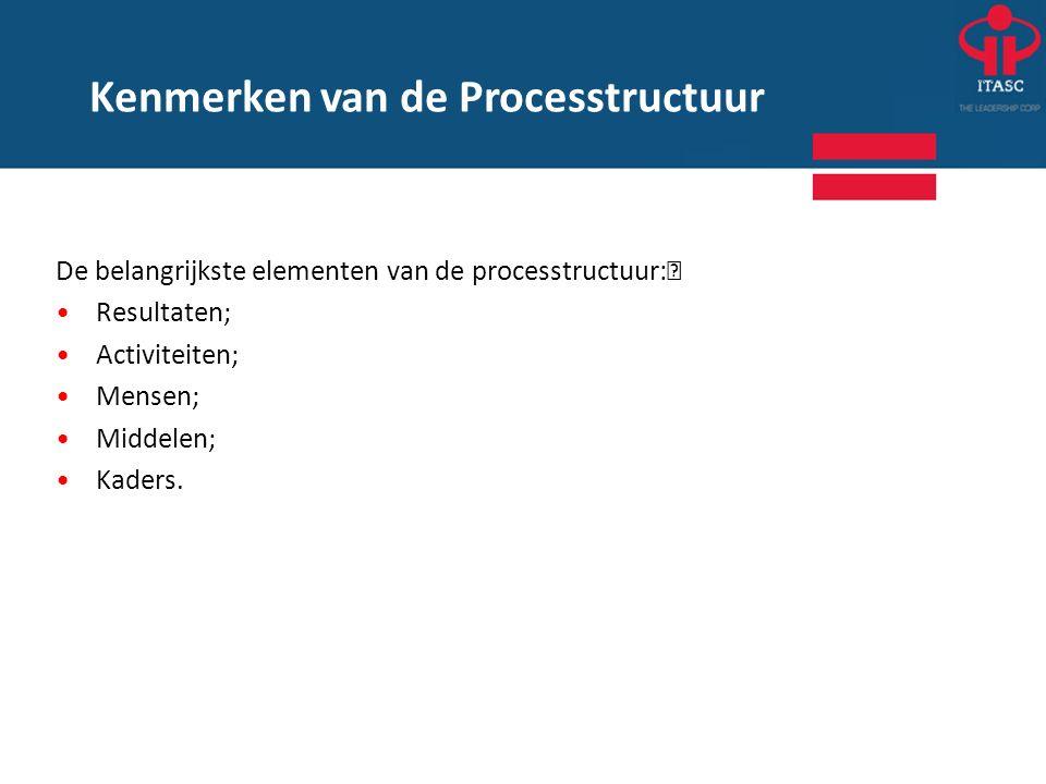 De belangrijkste elementen van de processtructuur: Resultaten; Activiteiten; Mensen; Middelen; Kaders. Kenmerken van de Processtructuur