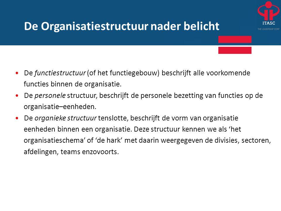 De functiestructuur (of het functiegebouw) beschrijft alle voorkomende functies binnen de organisatie. De personele structuur, beschrijft de personele