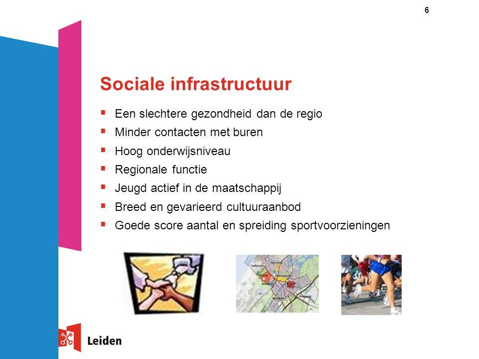 6 Sociale infrastructuur  Een slechtere gezondheid dan de regio  Minder contacten met buren  Hoog onderwijsniveau  Regionale functie  Jeugd actie