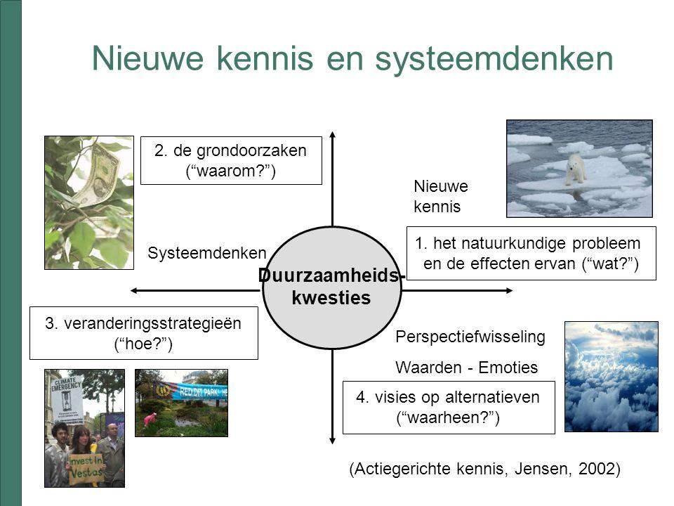 (Actiegerichte kennis, Jensen, 2002) Duurzaamheids- kwesties 1.