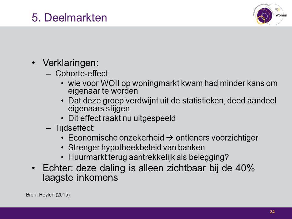 5. Deelmarkten Verklaringen: –Cohorte-effect: wie voor WOII op woningmarkt kwam had minder kans om eigenaar te worden Dat deze groep verdwijnt uit de