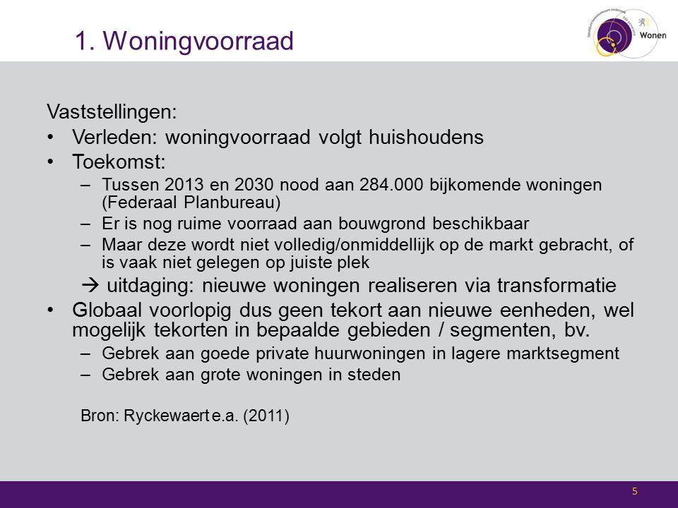 1. Woningvoorraad Vaststellingen: Verleden: woningvoorraad volgt huishoudens Toekomst: –Tussen 2013 en 2030 nood aan 284.000 bijkomende woningen (Fede