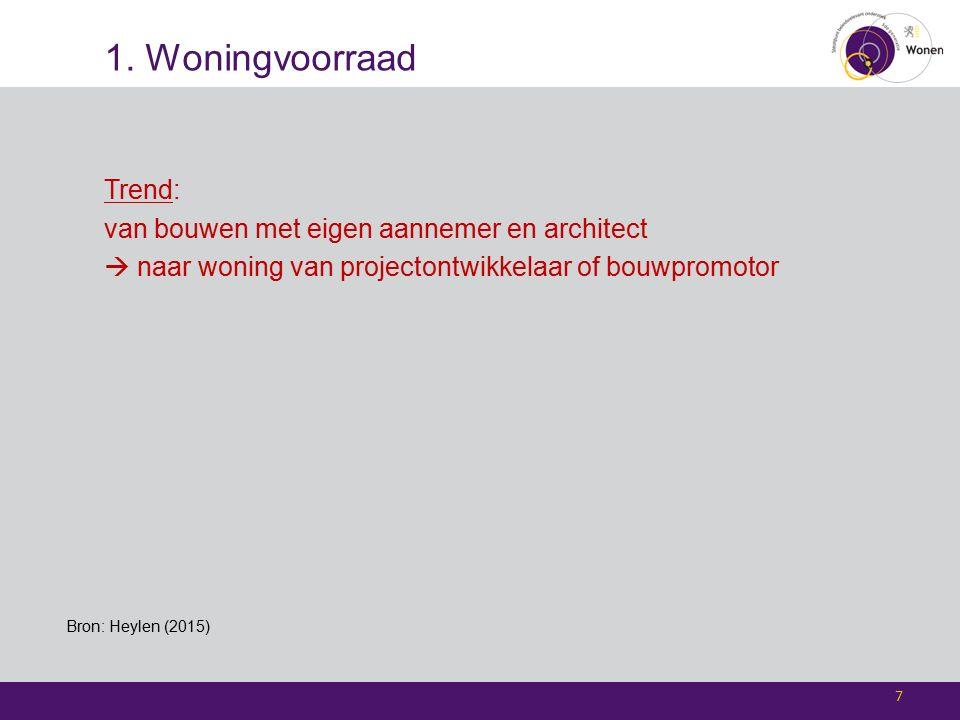 1. Woningvoorraad Trend: van bouwen met eigen aannemer en architect  naar woning van projectontwikkelaar of bouwpromotor 7 Bron: Heylen (2015)