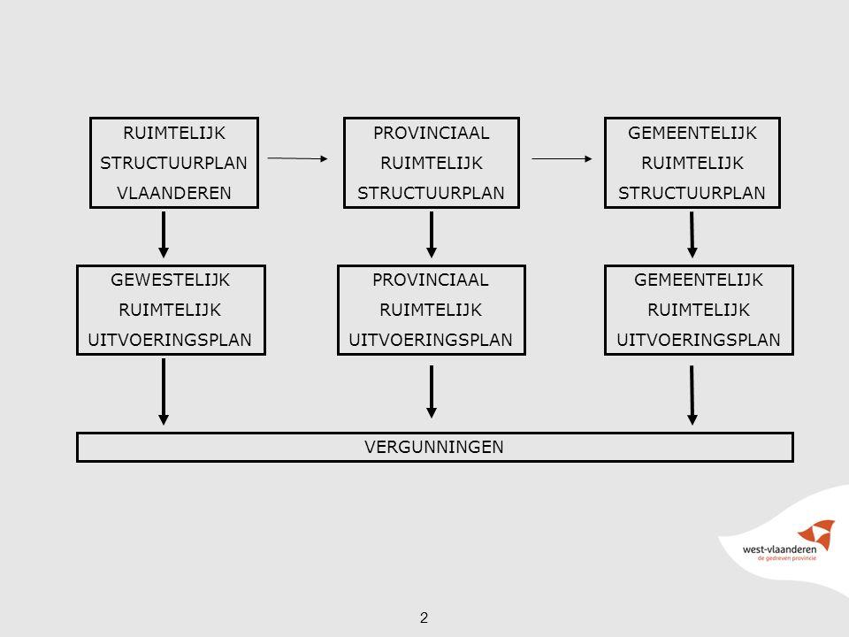 2 RUIMTELIJK STRUCTUURPLAN VLAANDEREN PROVINCIAAL RUIMTELIJK STRUCTUURPLAN GEMEENTELIJK RUIMTELIJK STRUCTUURPLAN GEWESTELIJK RUIMTELIJK UITVOERINGSPLA