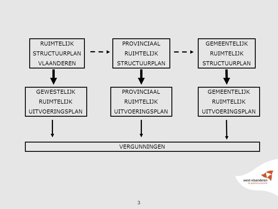 3 RUIMTELIJK STRUCTUURPLAN VLAANDEREN PROVINCIAAL RUIMTELIJK STRUCTUURPLAN GEMEENTELIJK RUIMTELIJK STRUCTUURPLAN GEWESTELIJK RUIMTELIJK UITVOERINGSPLA