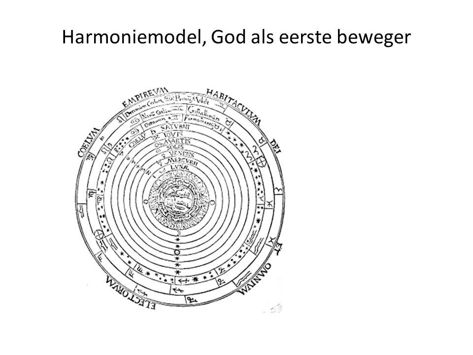 Harmoniemodel, God als eerste beweger