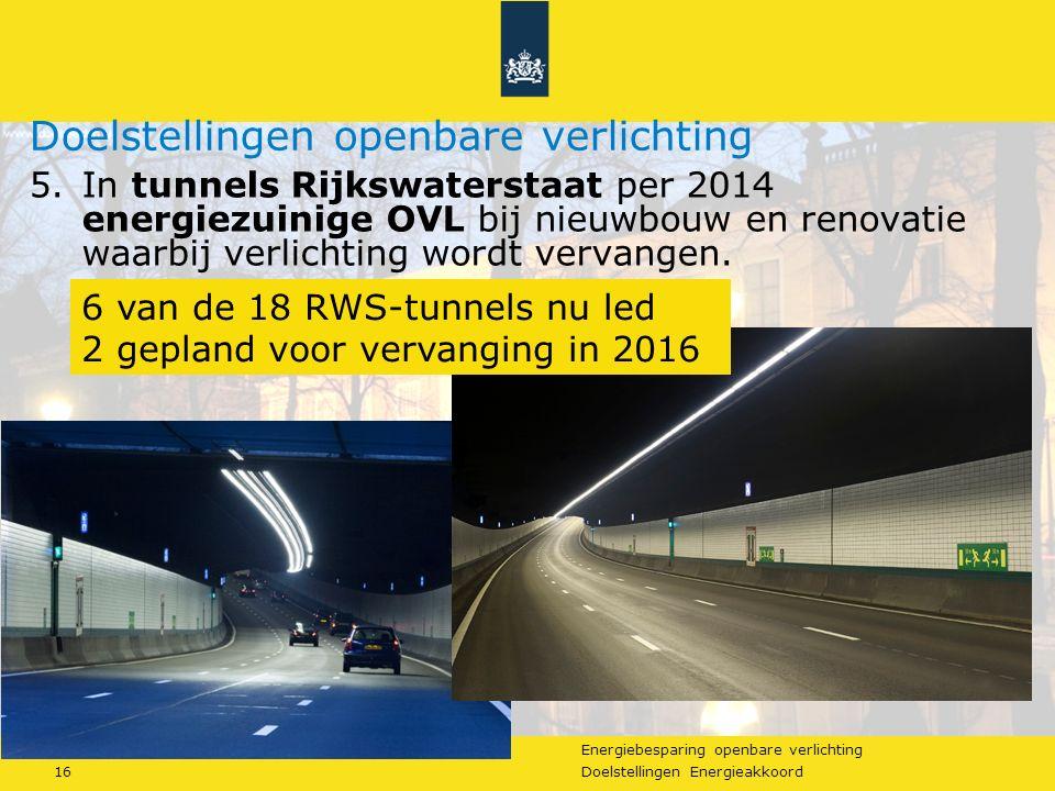 Energiebesparing openbare verlichting 16Doelstellingen Energieakkoord Doelstellingen openbare verlichting 5.In tunnels Rijkswaterstaat per 2014 energiezuinige OVL bij nieuwbouw en renovatie waarbij verlichting wordt vervangen.