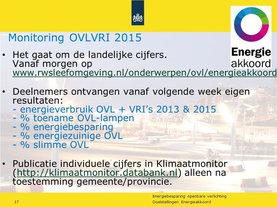 Energiebesparing openbare verlichting 17Doelstellingen Energieakkoord Het gaat om de landelijke cijfers.