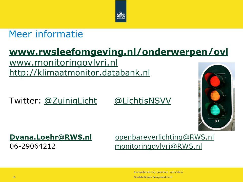 Energiebesparing openbare verlichting 18Doelstellingen Energieakkoord Meer informatie Dyana.Loehr@RWS.nlDyana.Loehr@RWS.nl openbareverlichting@RWS.nlopenbareverlichting@RWS.nl 06-29064212 monitoringovlvri@RWS.nlmonitoringovlvri@RWS.nl www.rwsleefomgeving.nl/onderwerpen/ovl www.monitoringovlvri.nl http://klimaatmonitor.databank.nl Twitter: @ZuinigLicht @LichtisNSVV@ZuinigLicht@LichtisNSVV