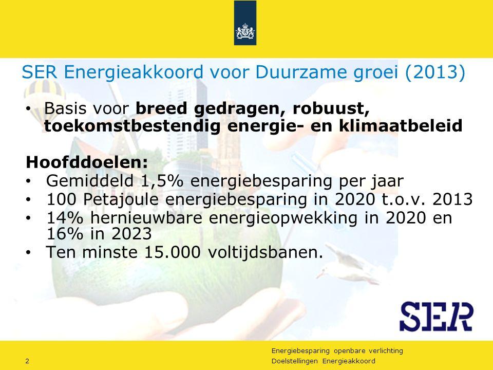Energiebesparing openbare verlichting 2Doelstellingen Energieakkoord SER Energieakkoord voor Duurzame groei (2013) Basis voor breed gedragen, robuust, toekomstbestendig energie- en klimaatbeleid Hoofddoelen: Gemiddeld 1,5% energiebesparing per jaar 100 Petajoule energiebesparing in 2020 t.o.v.