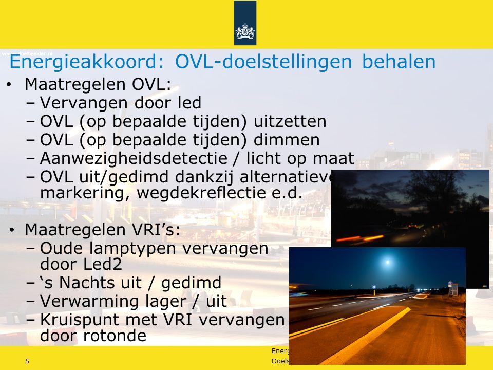 Energiebesparing openbare verlichting 5Doelstellingen Energieakkoord Energieakkoord: OVL-doelstellingen behalen Maatregelen OVL: –Vervangen door led –OVL (op bepaalde tijden) uitzetten –OVL (op bepaalde tijden) dimmen –Aanwezigheidsdetectie / licht op maat –OVL uit/gedimd dankzij alternatieven: markering, wegdekreflectie e.d.