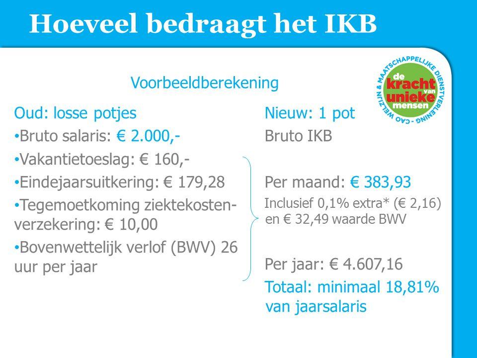 Hoeveel bedraagt het IKB Oud: losse potjes Bruto salaris: € 2.000,- Vakantietoeslag: € 160,- Eindejaarsuitkering: € 179,28 Tegemoetkoming ziektekosten