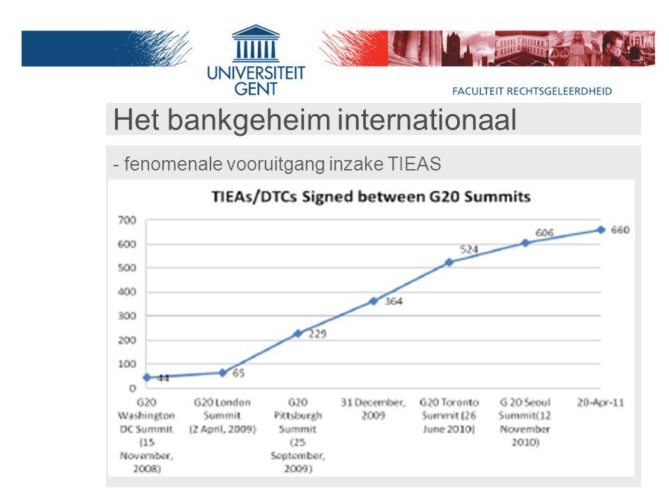 Het bankgeheim internationaal - fenomenale vooruitgang inzake TIEAS