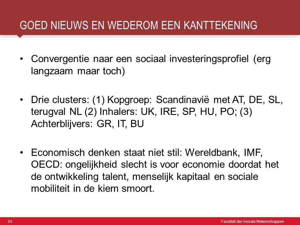 24 Faculteit der Sociale Wetenschappen GOED NIEUWS EN WEDEROM EEN KANTTEKENING Convergentie naar een sociaal investeringsprofiel (erg langzaam maar toch) Drie clusters: (1) Kopgroep: Scandinavië met AT, DE, SL, terugval NL (2) Inhalers: UK, IRE, SP, HU, PO; (3) Achterblijvers: GR, IT, BU Economisch denken staat niet stil: Wereldbank, IMF, OECD: ongelijkheid slecht is voor economie doordat het de ontwikkeling talent, menselijk kapitaal en sociale mobiliteit in de kiem smoort.