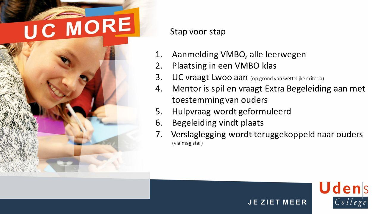 Stap voor stap 1.Aanmelding VMBO, alle leerwegen 2.Plaatsing in een VMBO klas 3.UC vraagt Lwoo aan (op grond van wettelijke criteria) 4.