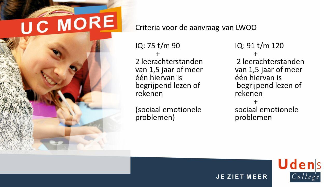 Criteria voor de aanvraag van LWOO IQ: 75 t/m 90 IQ: 91 t/m 120 + + 2 leerachterstanden van 1,5 jaar of meer één hiervan is begrijpend lezen of rekenen + (sociaal emotionele sociaal emotionele problemen) problemen