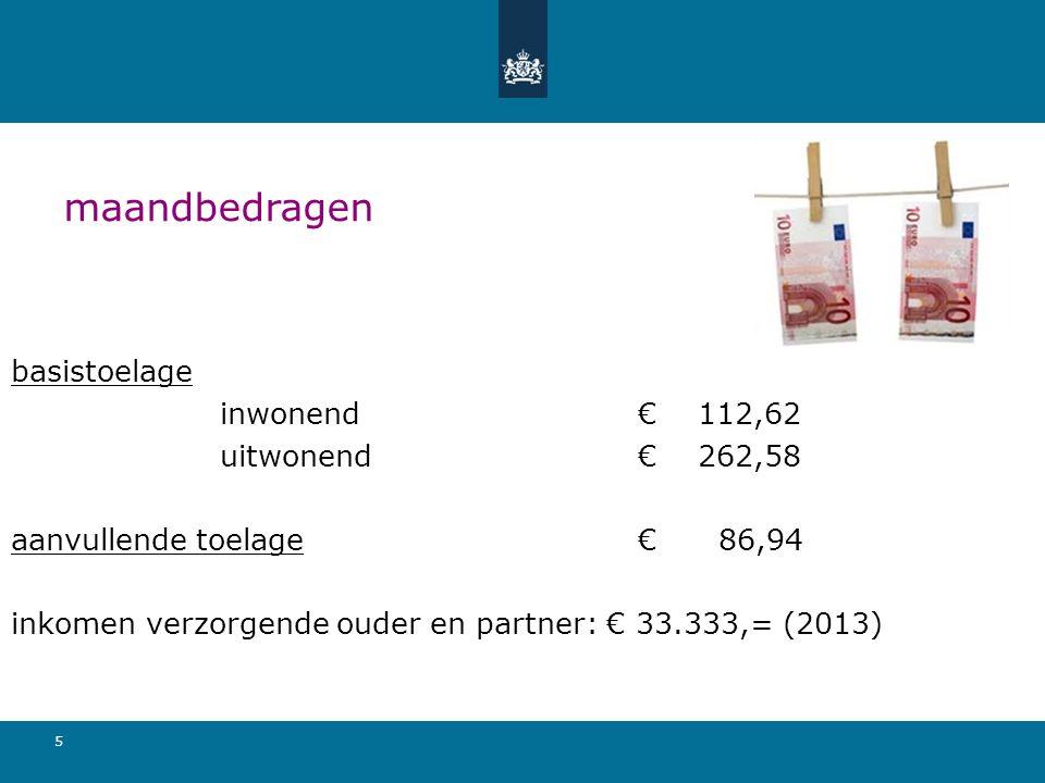 5 maandbedragen basistoelage inwonend€ 112,62 uitwonend€ 262,58 aanvullende toelage € 86,94 inkomen verzorgende ouder en partner: € 33.333,= (2013)