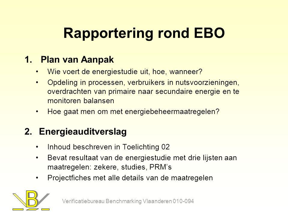 Rapportering rond EBO 1.Plan van Aanpak Wie voert de energiestudie uit, hoe, wanneer.