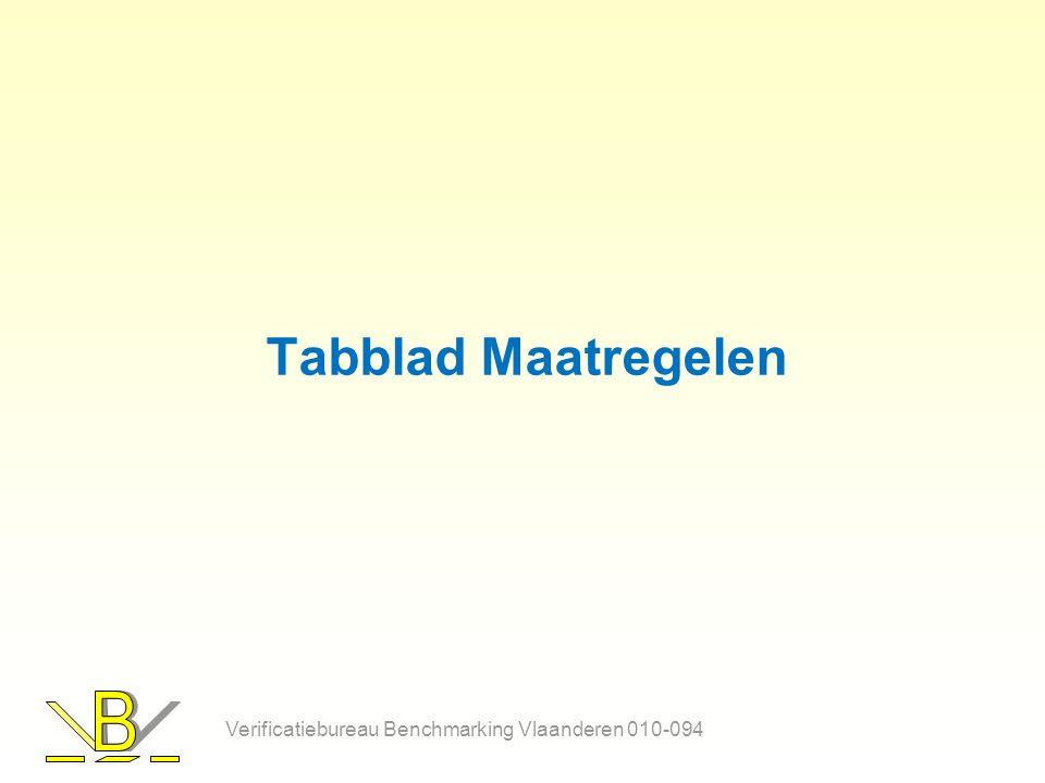Tabblad Maatregelen Verificatiebureau Benchmarking Vlaanderen 010-094