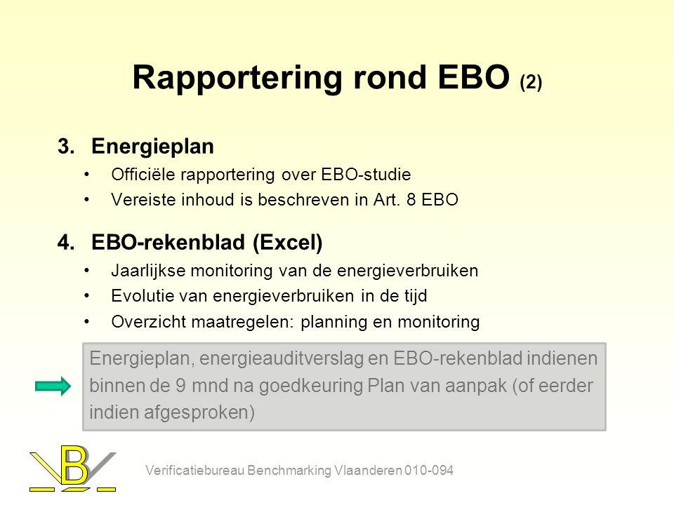Invullen energieplan (4) Overige maatregelen Deze rubriek kan niet ingevuld worden bij het invullen van het energieplan, maar eventueel later tijdens de monitoring als studies of PRM's zekere maatregelen worden of als het bedrijf volledig nieuwe maatregelen (niet opgenomen in het energieplan) bedenkt en wil uitvoeren Verificatiebureau Benchmarking Vlaanderen 010-094