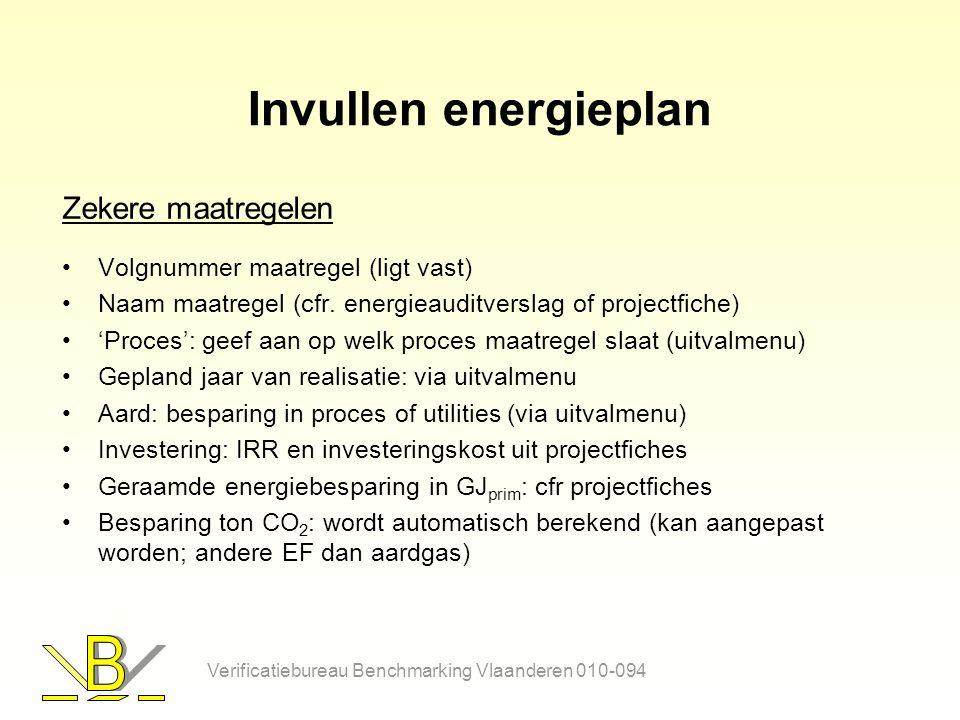 Invullen energieplan Zekere maatregelen Volgnummer maatregel (ligt vast) Naam maatregel (cfr.