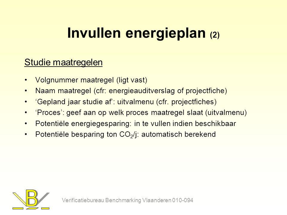 Invullen energieplan (2) Studie maatregelen Volgnummer maatregel (ligt vast) Naam maatregel (cfr: energieauditverslag of projectfiche) 'Gepland jaar studie af': uitvalmenu (cfr.