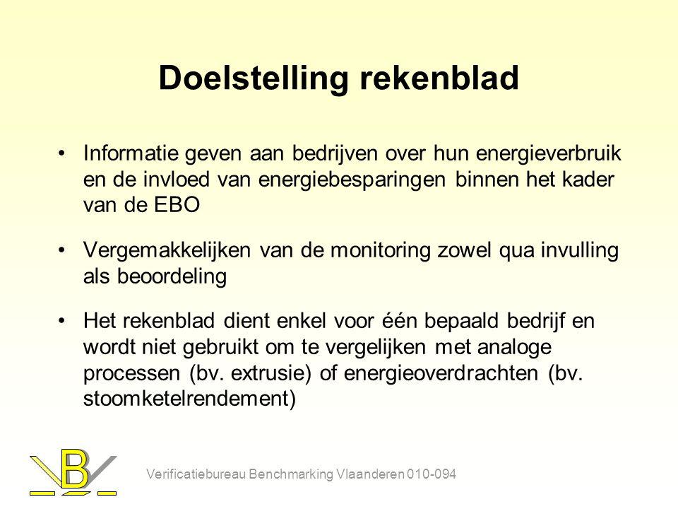 Jaarresultaten energieverbruik (3) Blok C Bevat CO 2 -emissies Cel C231: totale CO 2 -emissie van het bedrijf Cel C233: CO 2 -emissie afkomstig van verbranding Cel C235: CO 2 -emissie afkomstig van elektriciteit Verificatiebureau Benchmarking Vlaanderen 010-094