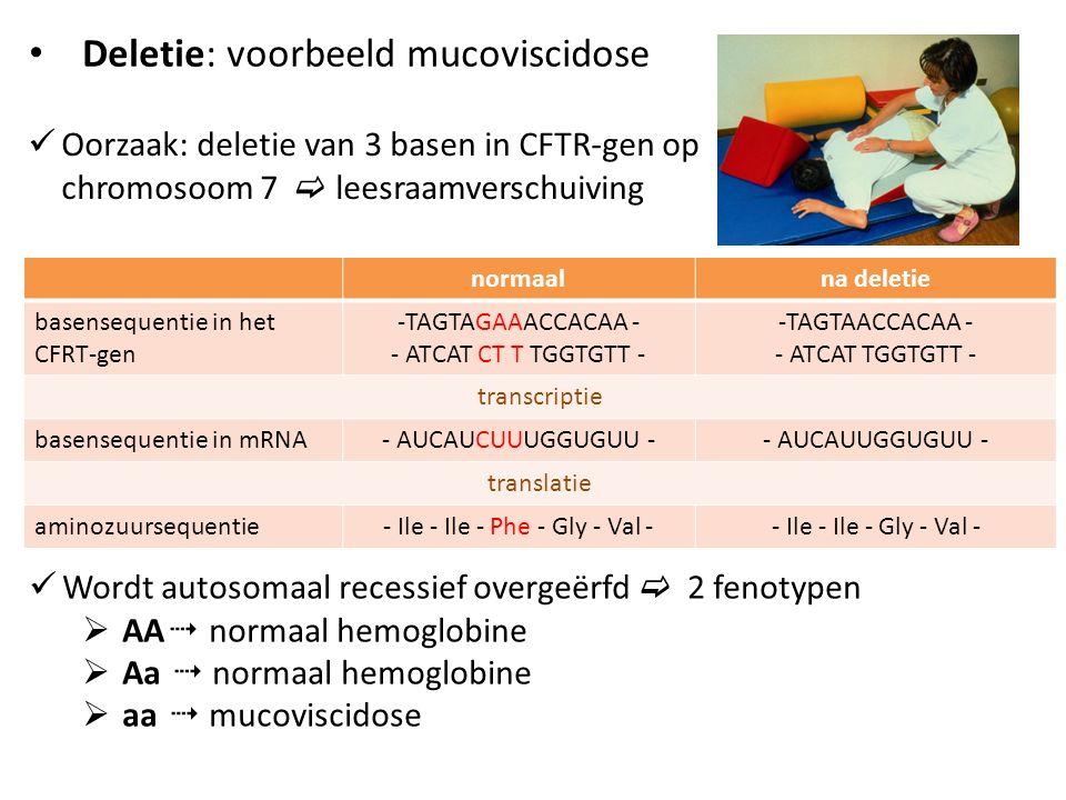 Deletie: voorbeeld mucoviscidose Oorzaak: deletie van 3 basen in CFTR-gen op chromosoom 7  leesraamverschuiving normaalna deletie basensequentie in h