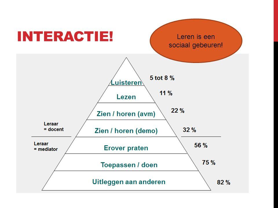 INTERACTIE! Leren is een sociaal gebeuren!