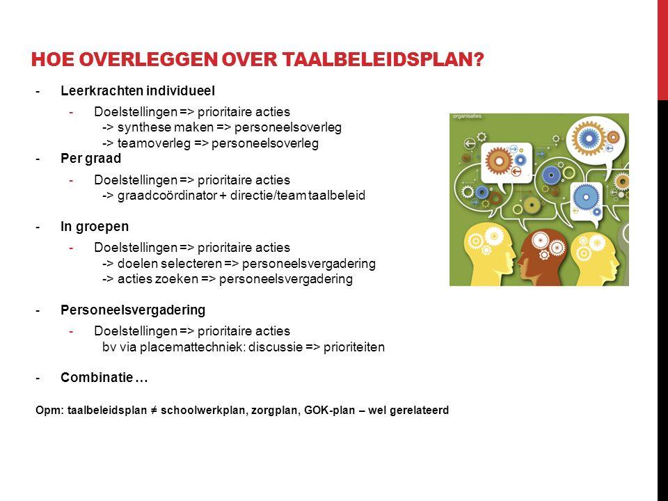 HOE OVERLEGGEN OVER TAALBELEIDSPLAN? -Leerkrachten individueel -Doelstellingen => prioritaire acties -> synthese maken => personeelsoverleg -> teamove