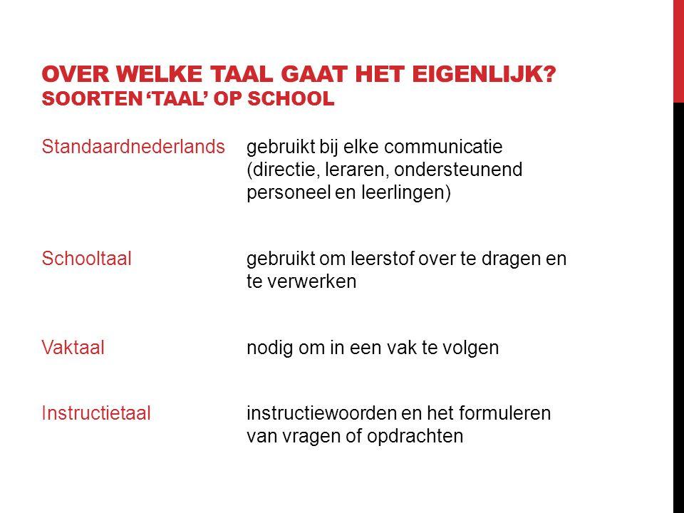OVER WELKE TAAL GAAT HET EIGENLIJK? SOORTEN 'TAAL' OP SCHOOL Standaardnederlands gebruikt bij elke communicatie (directie, leraren, ondersteunend pers